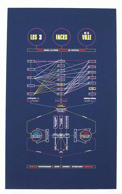 Nicolas Schöffer - - LES 3 FACES DE LA VILLE -, großformatige Farbserigrafie, handsigniert, numeriert kopen? Bied vanaf 290!